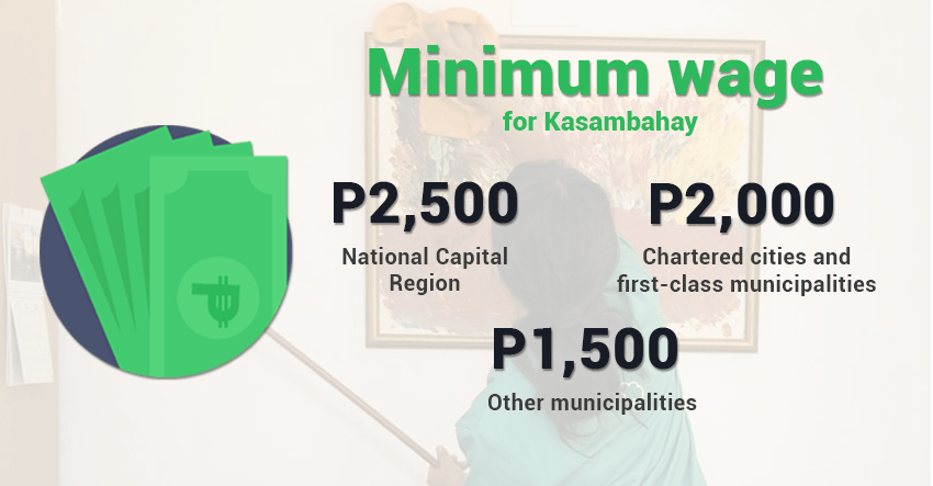 P2,000 per month? Helpers ask for 'decent' wage
