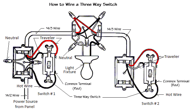 wiring a 3 way switch power to light