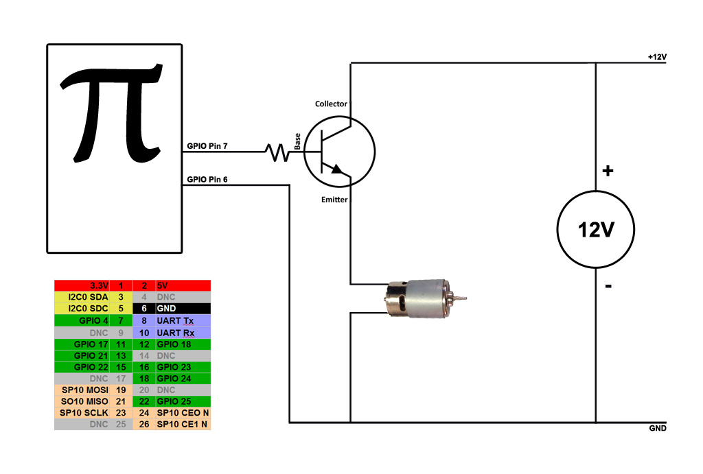HOWTO \u2013 Switching on/off a DC motor with a Raspberry Pi \u2013 www
