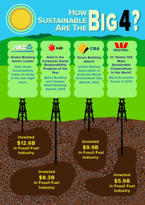 Environmental data graphic