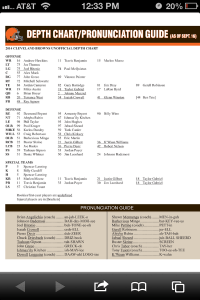 Week 3 Unofficial Browns Depth Chart - 2 Major Changes