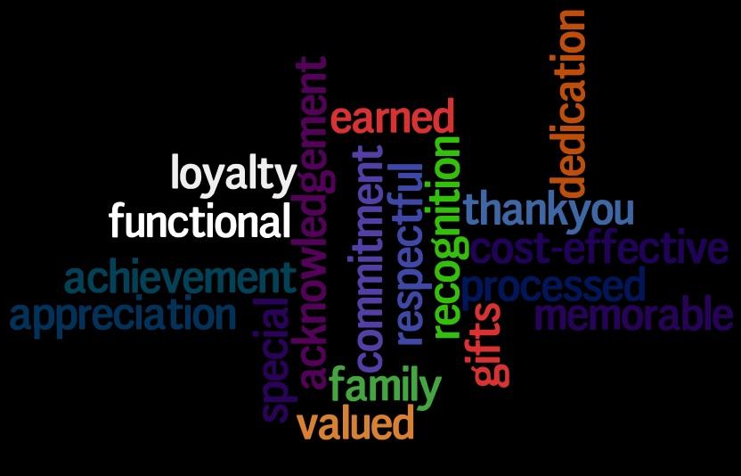 achievement \u2013 dawnsmedley - words for achievement