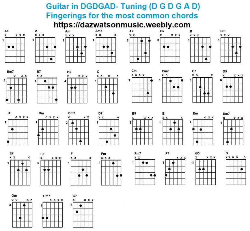 Chords For Different Guitar Tunings