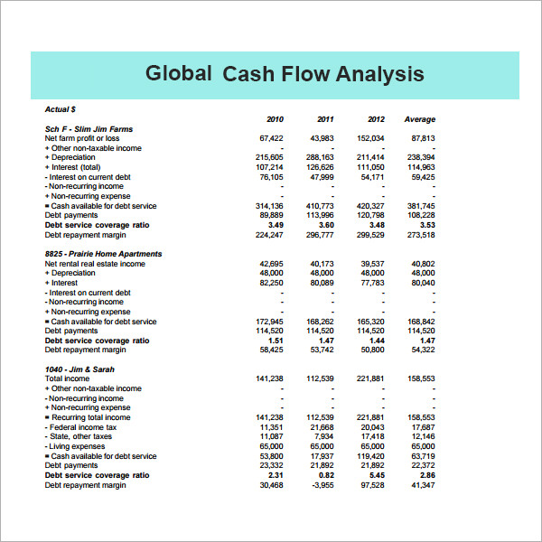 3 Year Cash Flow Projection Template Personal Monthly Cash Flow