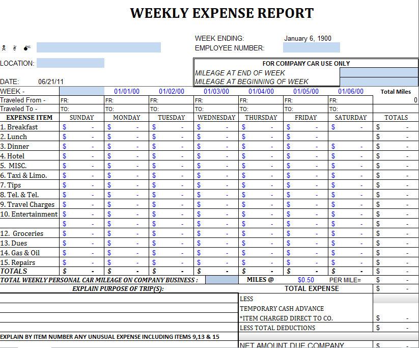 business expenses spreadsheet template - Gottayotti - finance spreadsheet templates