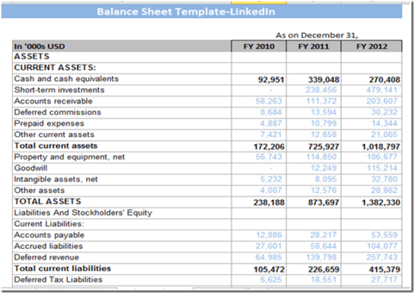 cash flow statement format in excel free download
