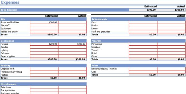 Excel Monthly Budget Template Financial Budget Spreadsheet Template