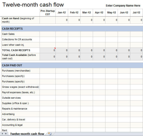 Personal Monthly Cash Flow Statement Template Excel Spreadsheet