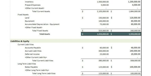 Sample Balance Sheet Small Business Sample Income Statement For