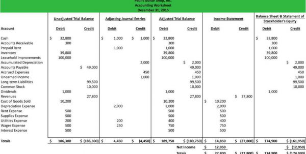Accounts Receivable Excel Spreadsheet Template Accounting