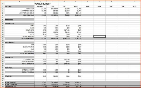 Budget Spreadsheet Page 4 Financial Budget Spreadsheet Template