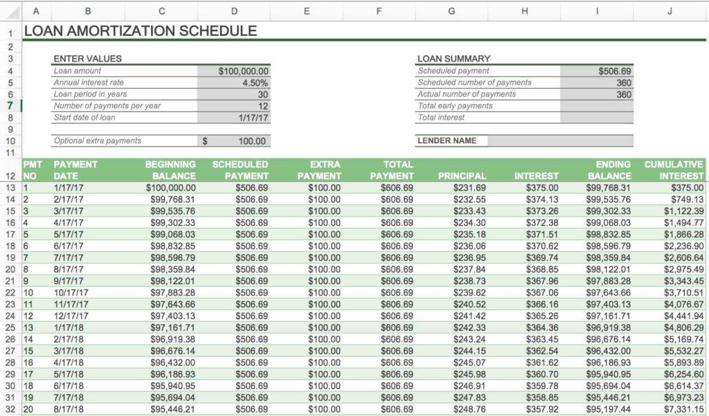 Loan Amortization Calculator Excel Loan Amortization Spreadsheet