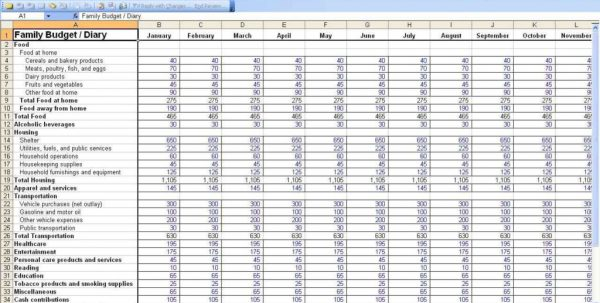 Monthly Budget Excel Spreadsheet Template Free Monthly Budget