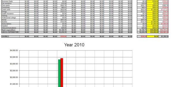 Personal Expense Tracking Spreadsheet Template Spending Tracker