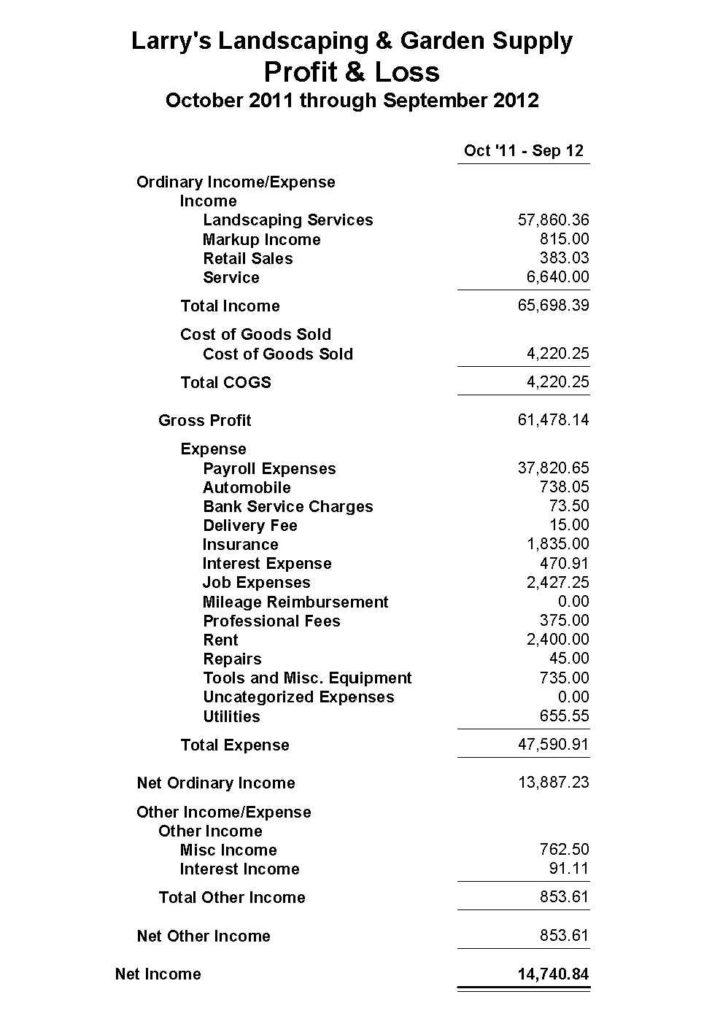 Profit Loss Spreadsheet Template Free Profit Loss Spreadsheet