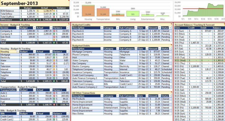 budget spreadsheet uk - Josemulinohouse