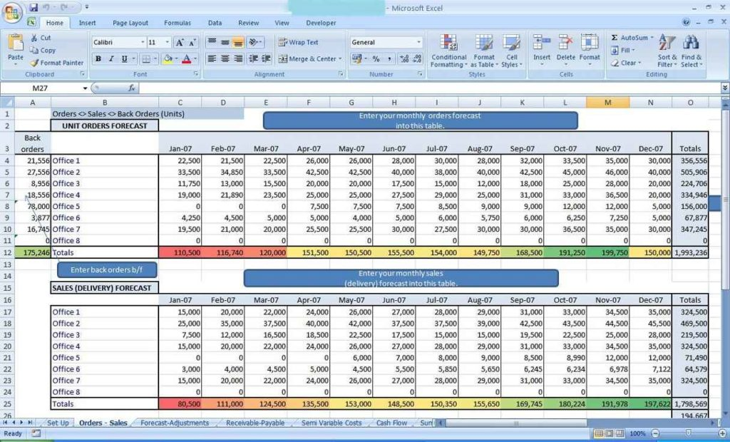 Sales Forecast Spreadsheet Template Excel Forecast Spreadsheet