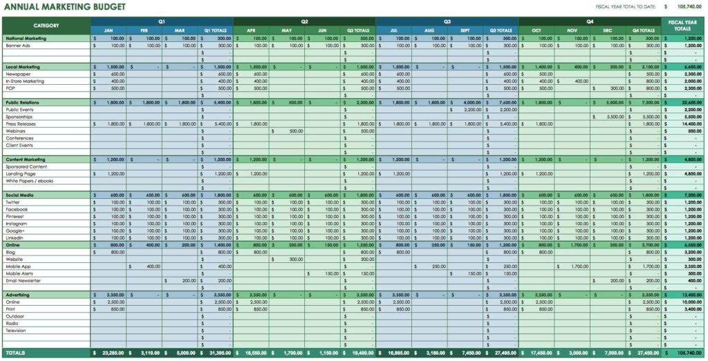 Sample Budget Spreadsheet Household Sample Budget Spreadsheet Excel