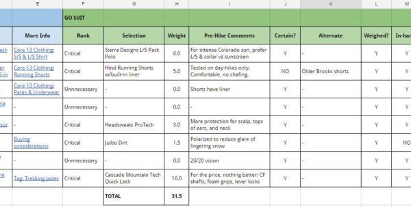 Equipment Inventory List Template Supply Inventory Spreadsheet