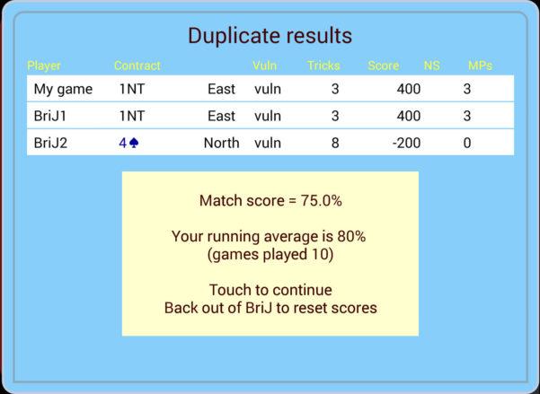 Duplicate Bridge Team Score Sheet Duplicate Bridge Scoring