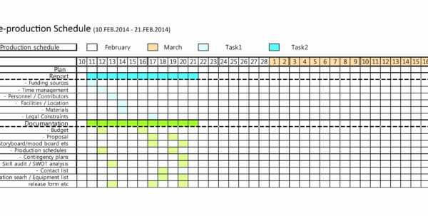 excel downtime tracking template
