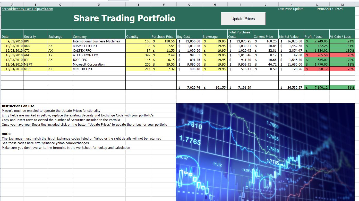 Stock Markets Up Stock Market Spreadsheet Download Google Spreadshee Stock