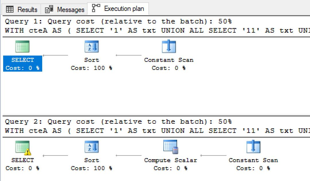 How To Use SQL to Convert a STRING to an INT DBA Diaries - sql convert