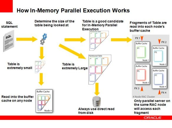 parallel_release_112_1