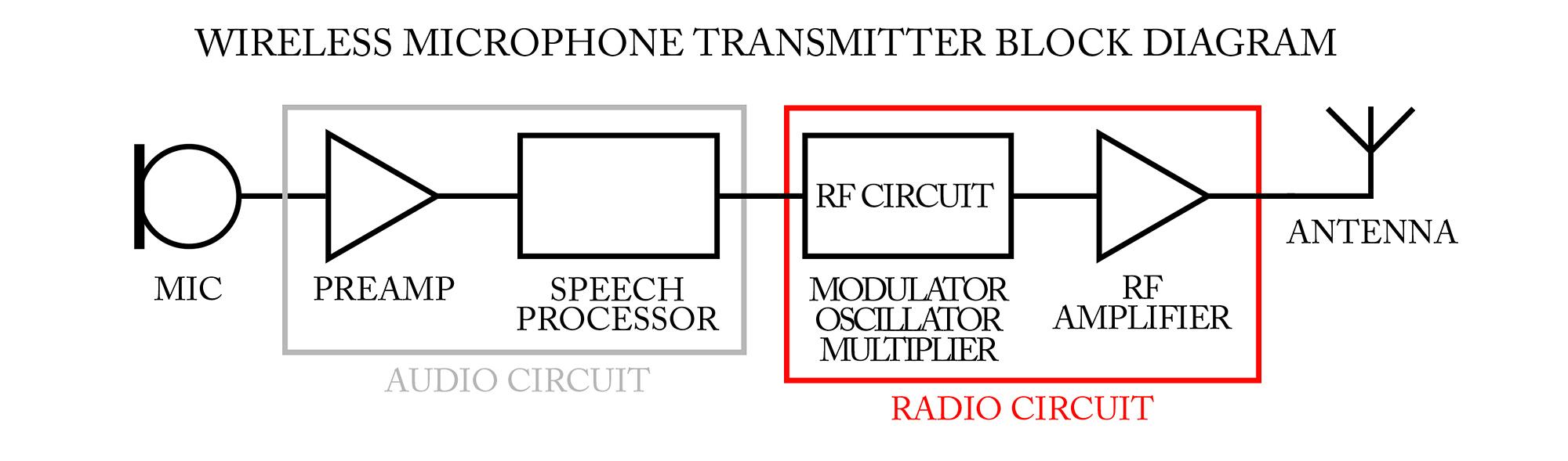 wireless microphone circuit diagram
