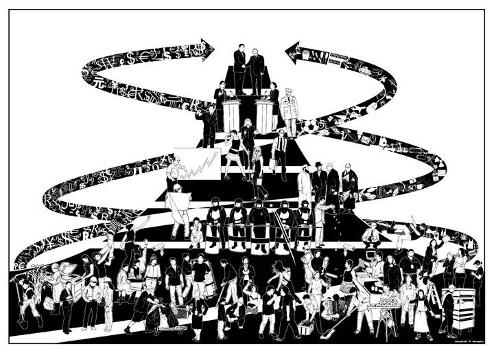 Modern Capitalist Pyramid