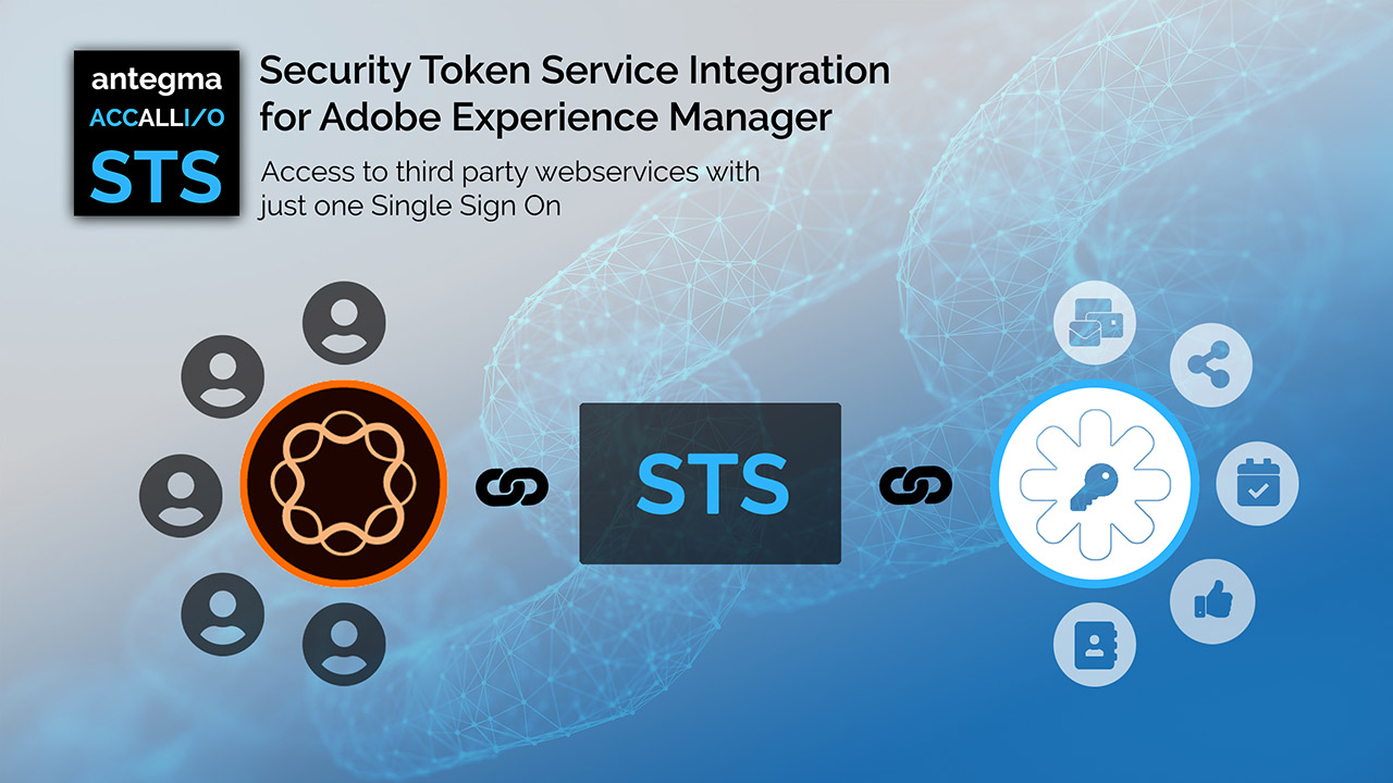 Ibm Tivoli Access Manager Tutorial Accallio Sts Security Token Service Integration