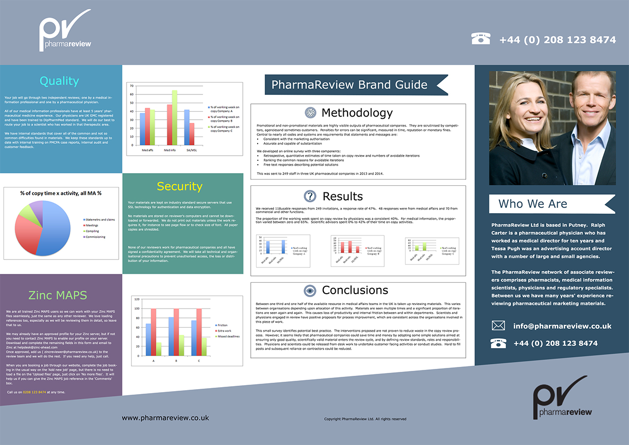 Poster design by bright star for pharma compliance business needs an eye catching academic poster