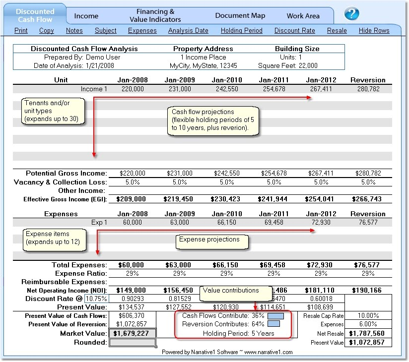 Discounted Cash Flow Analysis Help