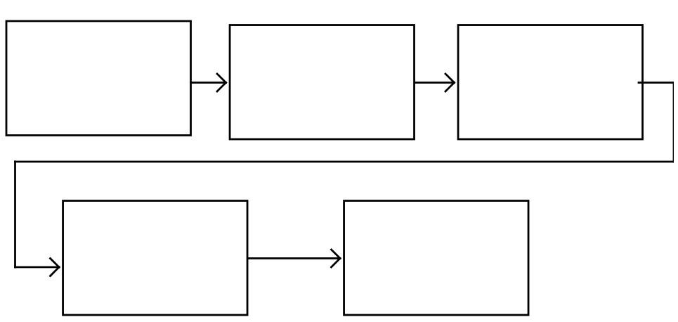 Flow Map Template Gallery - Template Design Ideas - flow sheet templates