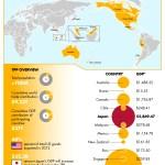 TPP Forecast (aei)