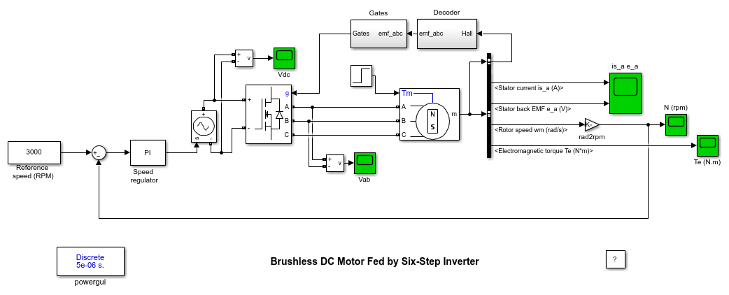 how does dc to ac inverter circuit works