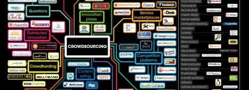 mappa risorse crowdsourcing