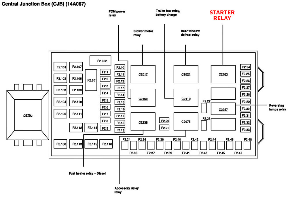 2003 ford f350 7.3 diesel fuse box diagram