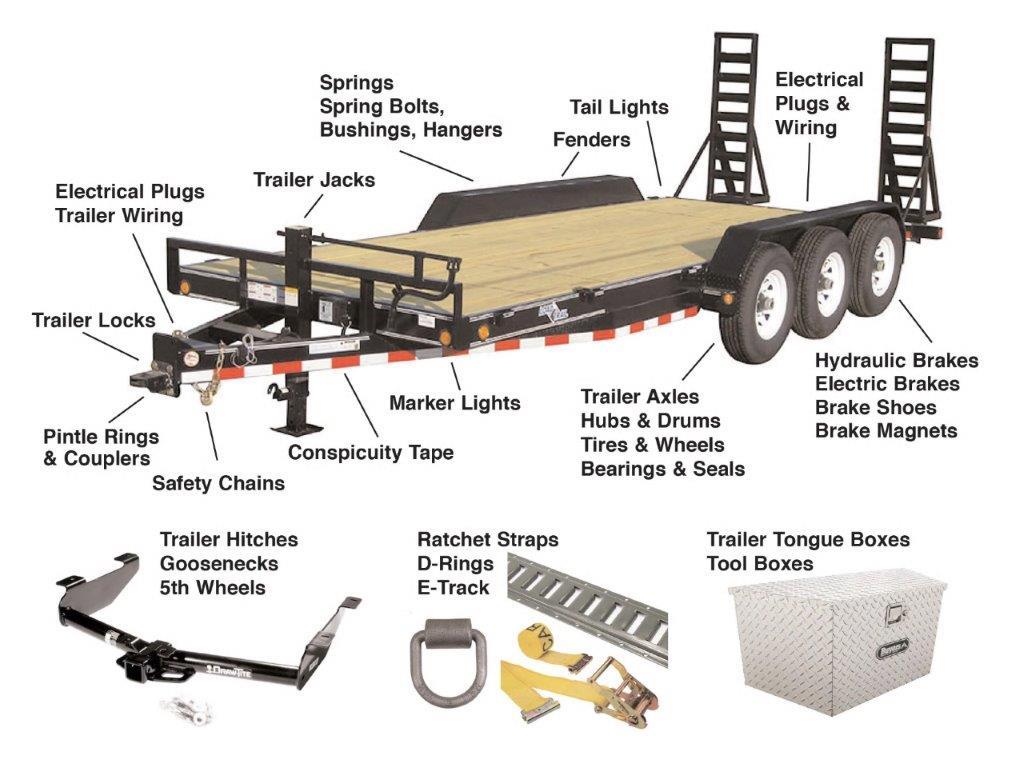 cargo mate utility trailer wiring diagram