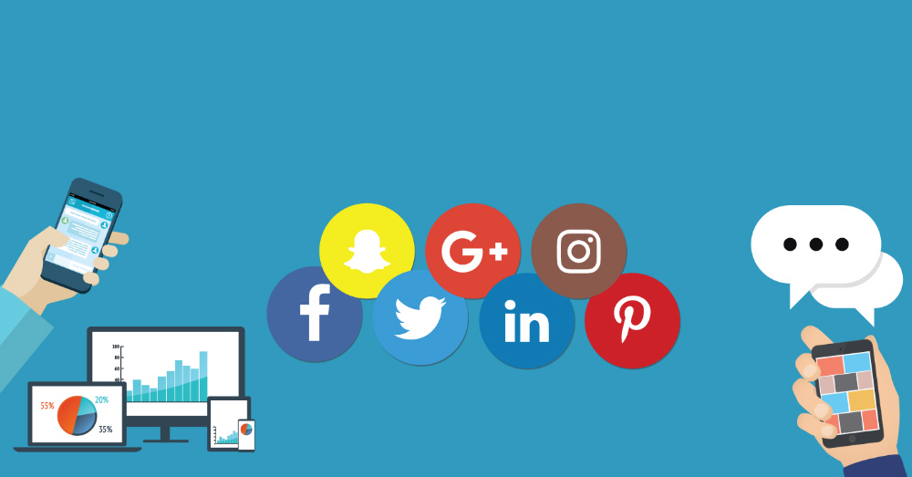 Automotive Social Media Strategy for 2019