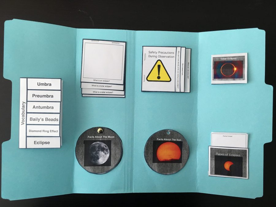 Solar eclipse lapbook