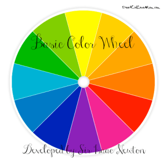 Color wheel invented by Sir Isaac Newton DearKidLoveMom.com