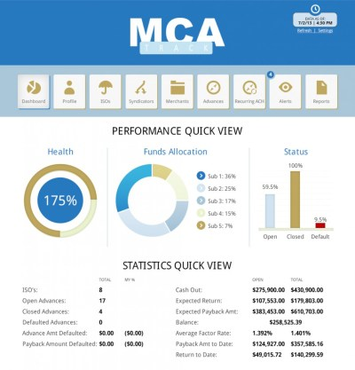 MCA Track – A Merchant Cash Advance Back End   deBanked