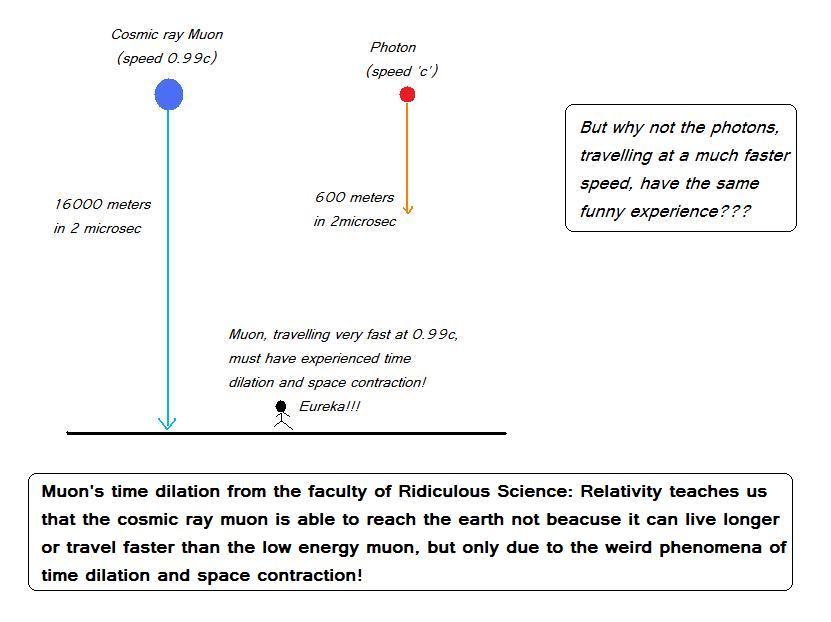 Quantum Particles - Leptons Quarks Bosons Chart quantum - chemistry lab report