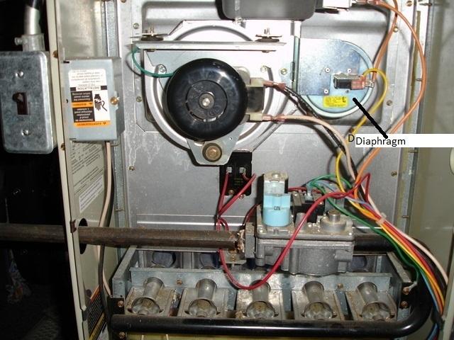 basic hvac wiring furnace gas