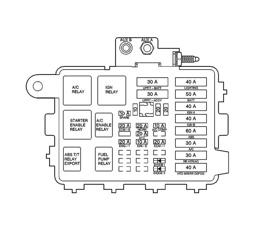 2004 chevy truck fuse box diagram