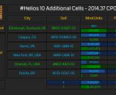 Anomaly Report for #Helios 09 & 10 – 27 September