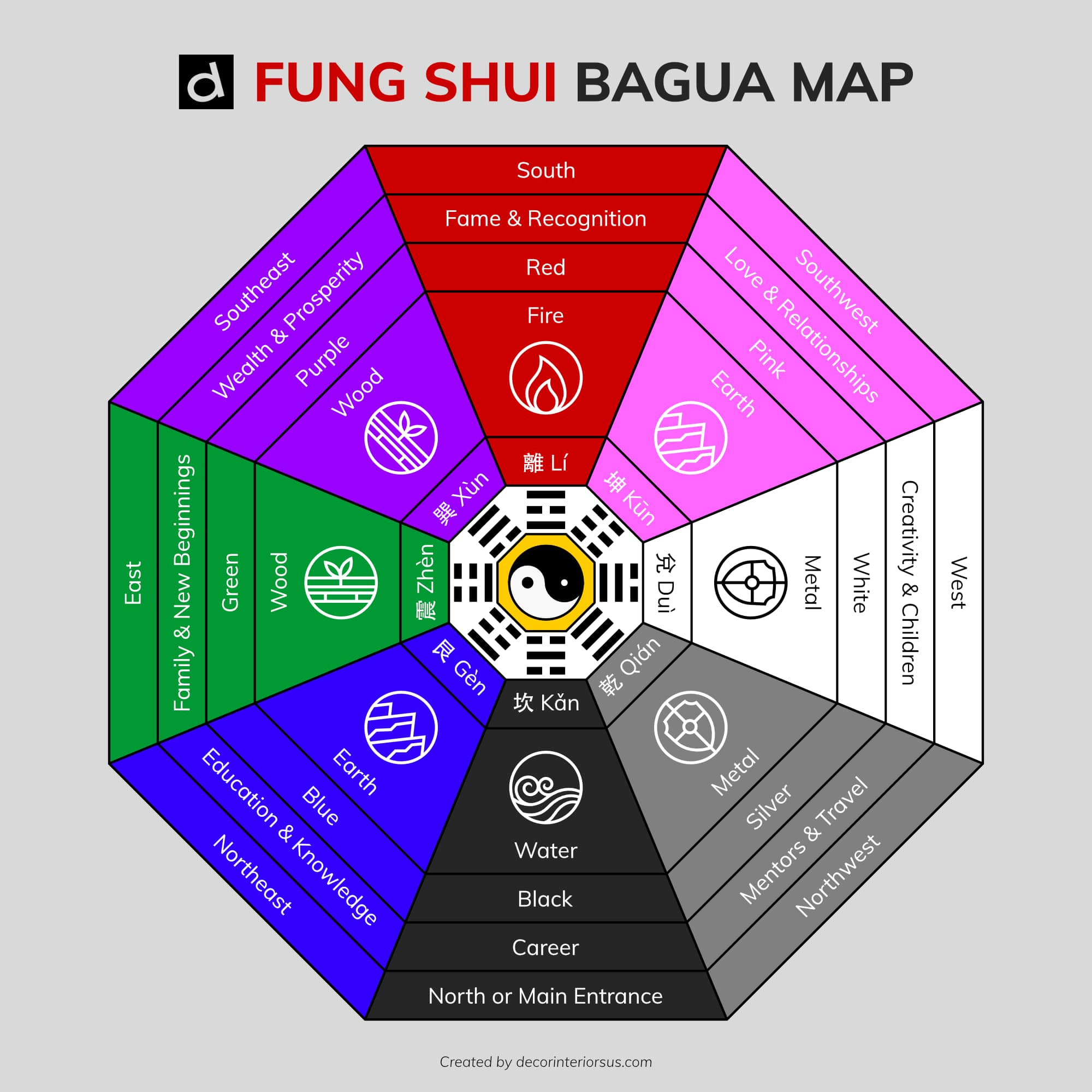 Foo Dogs Chinese Feng Shui Protection Symbols