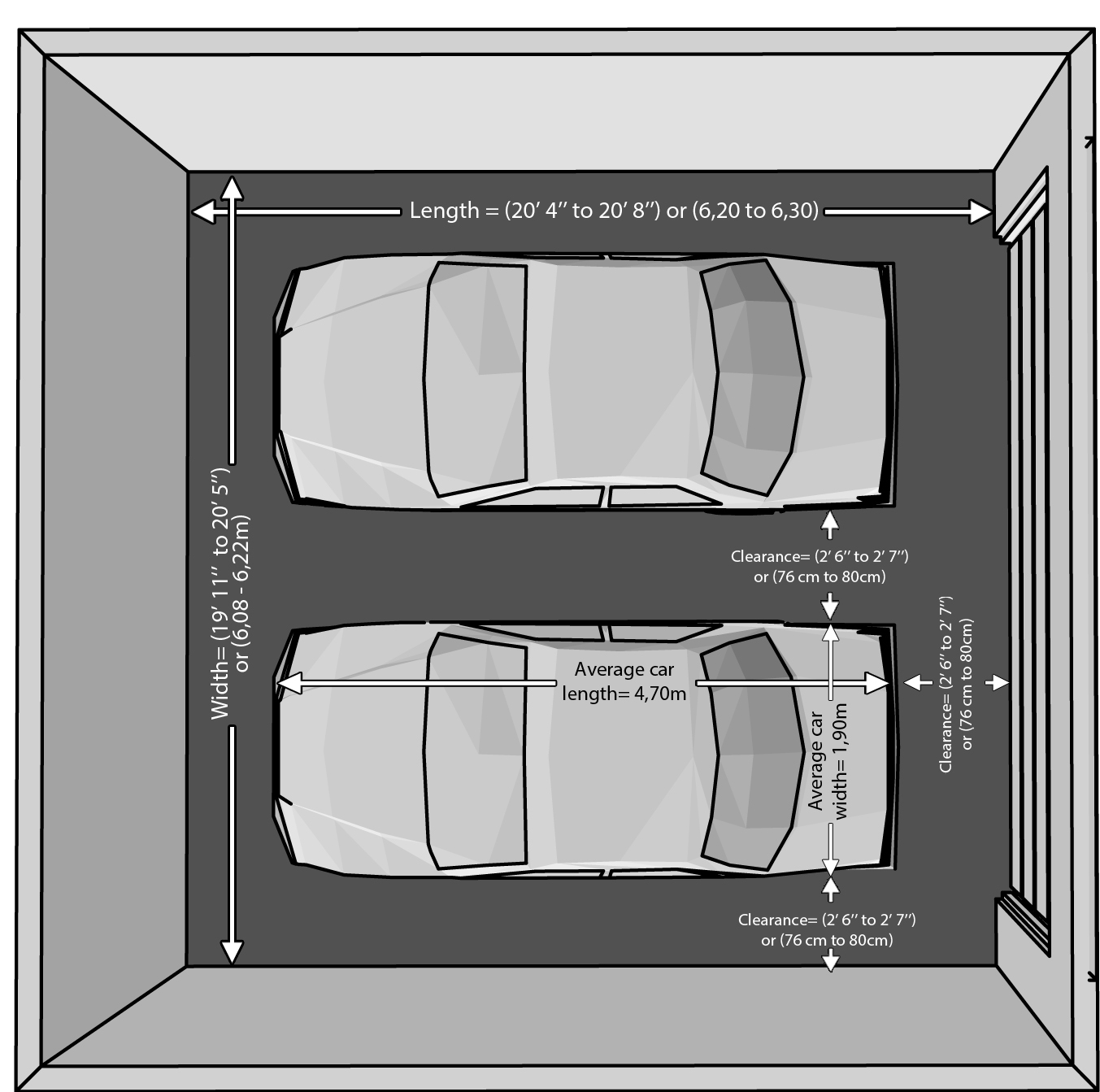 2 Car Garage Dimensions The Dimensions Of An One Car And A Two Car Garage