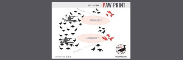 Canada Goose langford parka online fake - Blog | Decoy Pro